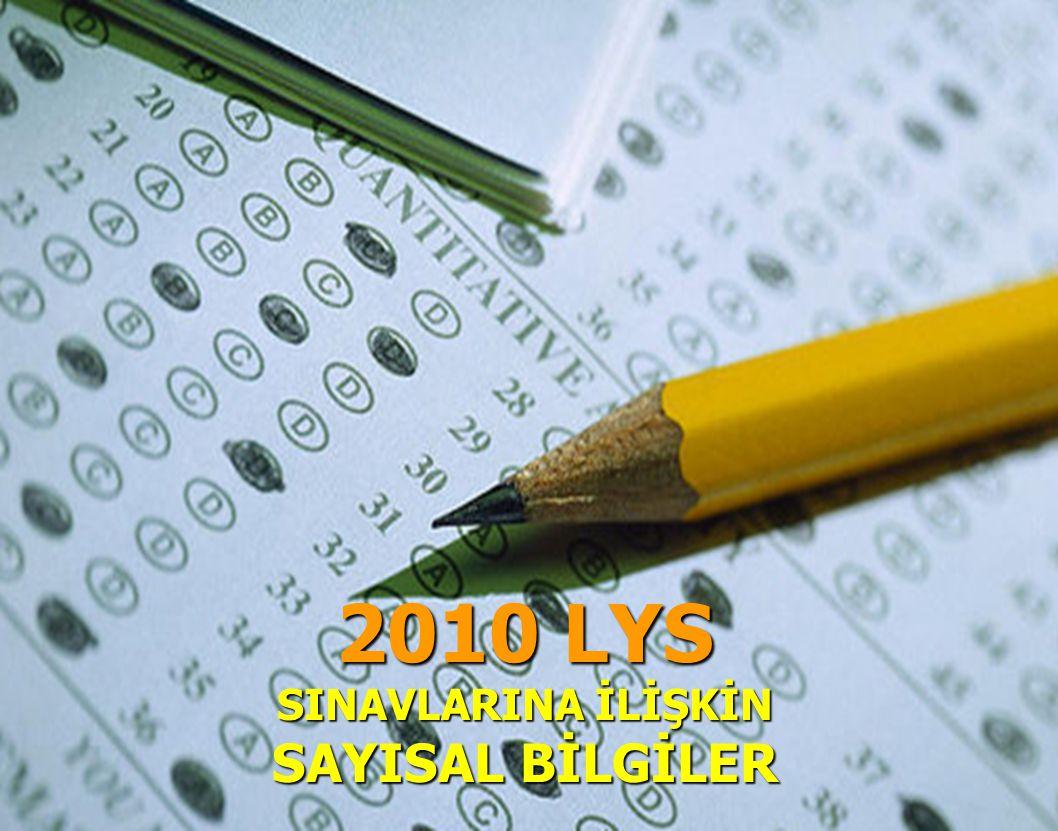 www.atilimdersanesi.com//Mehmet TOPAL Öğrenci Seçme ve Yerleştirme Merkezi - 2010 LYS Sonuçları – 15 Temmuz 2010 2010 LYS SINAVLARINA İLİŞKİN SAYISAL