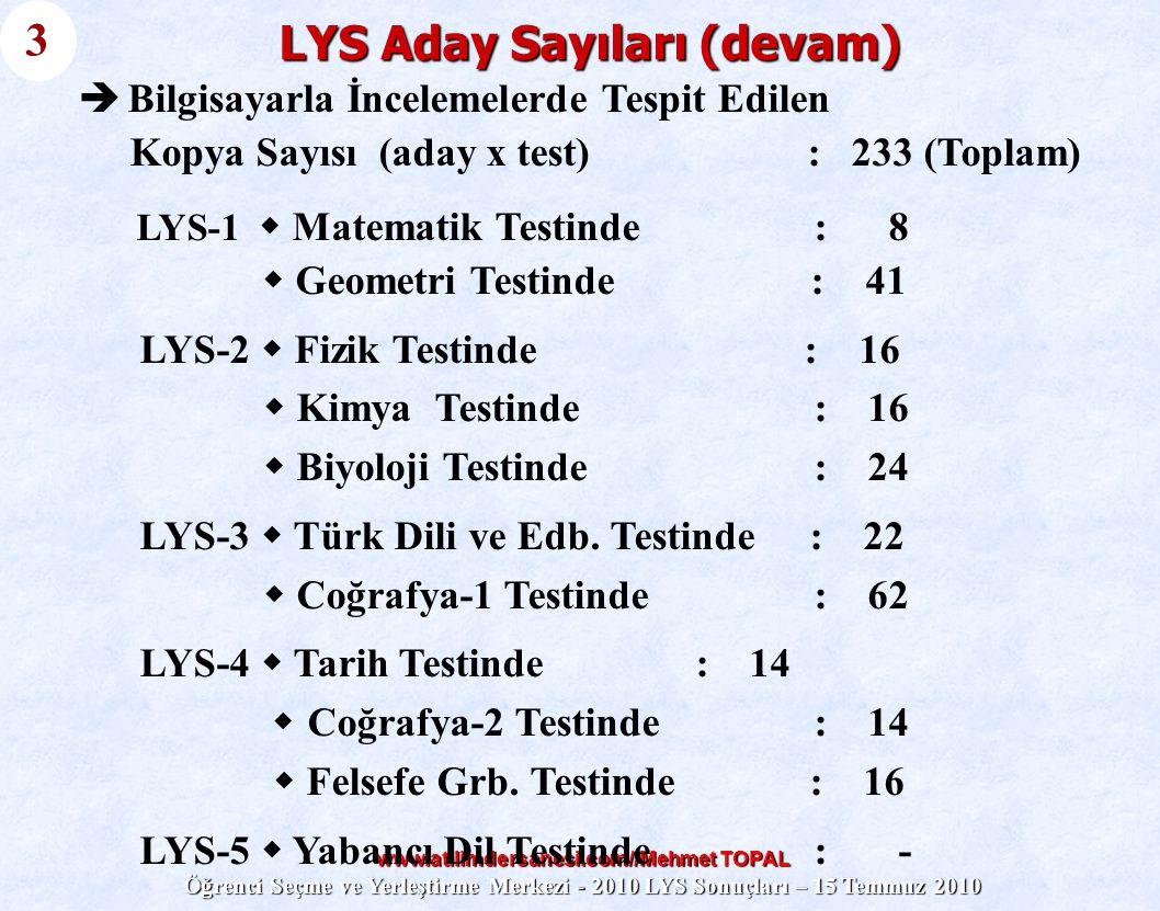 www.atilimdersanesi.com//Mehmet TOPAL Öğrenci Seçme ve Yerleştirme Merkezi - 2010 LYS Sonuçları – 15 Temmuz 2010 LYS Aday Sayıları (devam) 3   Bilgi
