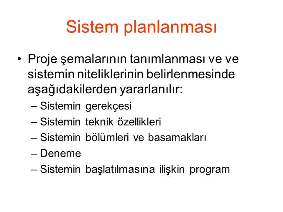 Sistem planlanması •Proje şemalarının tanımlanması ve ve sistemin niteliklerinin belirlenmesinde aşağıdakilerden yararlanılır: –Sistemin gerekçesi –Sistemin teknik özellikleri –Sistemin bölümleri ve basamakları –Deneme –Sistemin başlatılmasına ilişkin program
