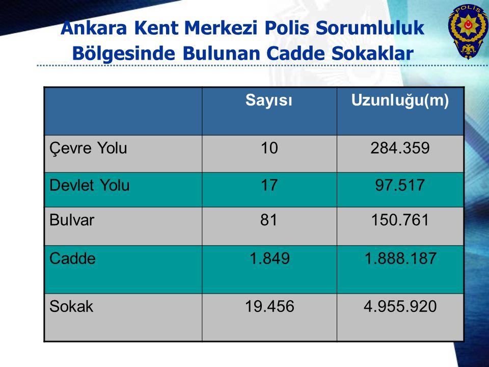 Ankara'daki Araç Yoğunluğu 2009 yılı Eylül ayı sonu itibariyle Başkent Ankara'da 1.115.781 araç kayıtlıdır ve ortalamada her dört (4) kişiye bir (1) araç düşmektedir.
