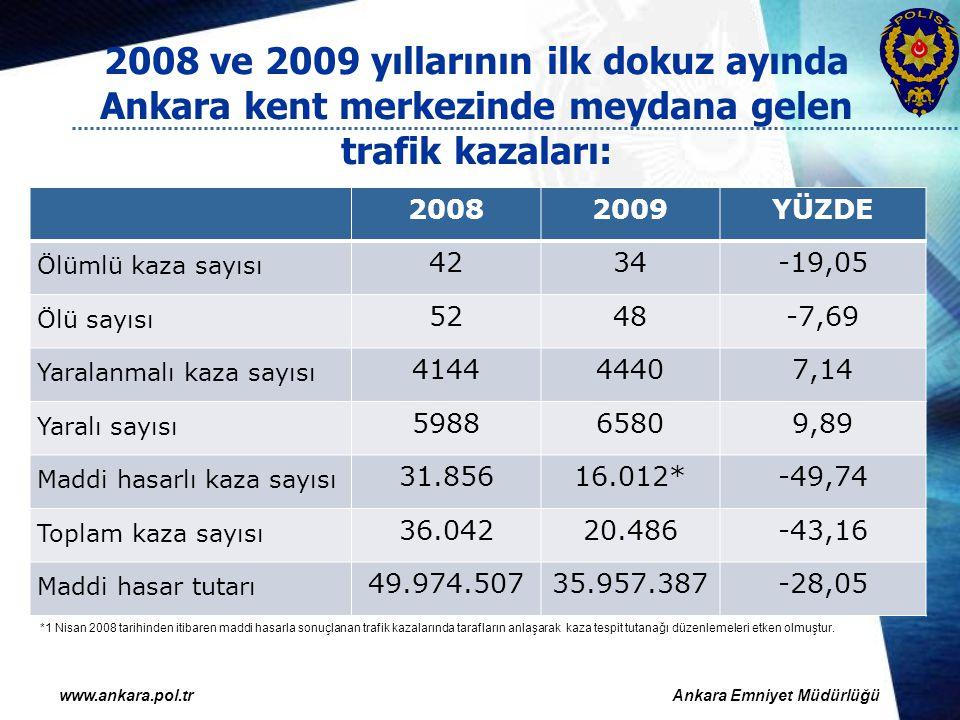 2008 ve 2009 yıllarının ilk dokuz ayında Ankara kent merkezinde meydana gelen trafik kazaları: 2008 yılında meydana gelen 42 ölümlü kazada; 36 erkek, 15 bayan, 1 çocuk olmak üzere 52 vatandaşımız hayatını kaybetmiştir.