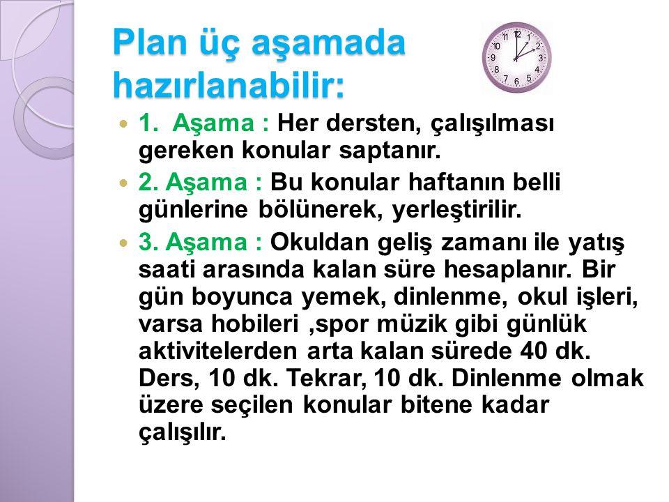 Plan üç aşamada hazırlanabilir:  1. Aşama : Her dersten, çalışılması gereken konular saptanır.  2. Aşama : Bu konular haftanın belli günlerine bölün