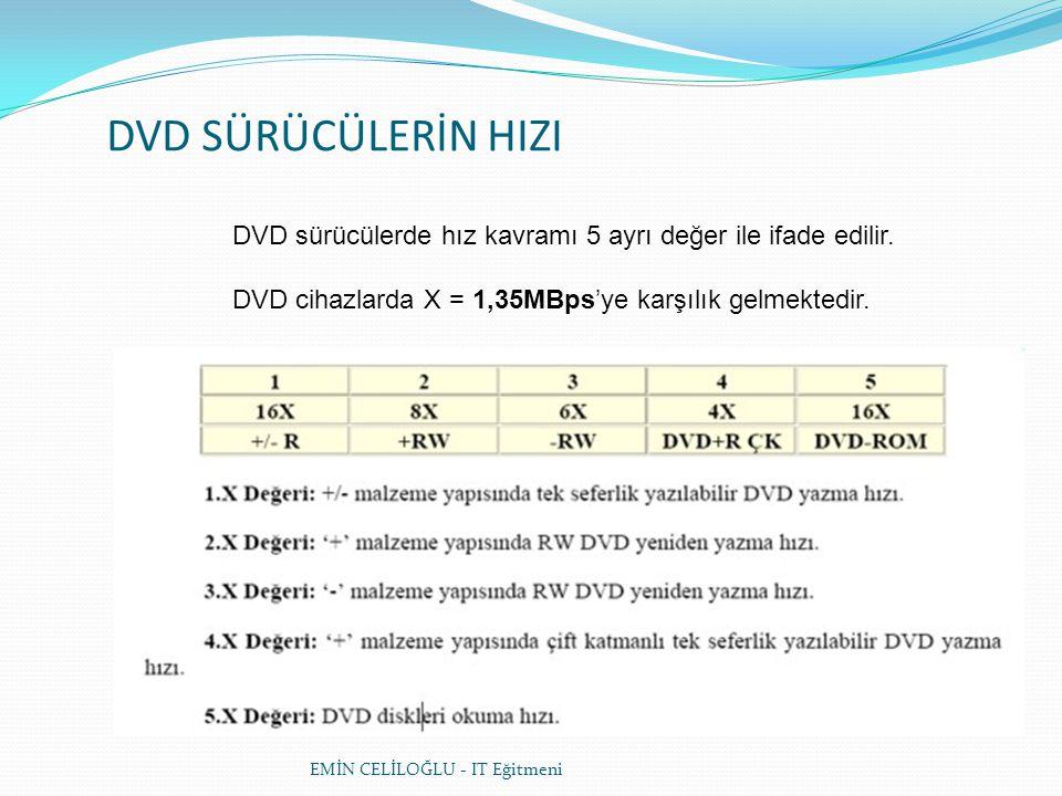 DVD SÜRÜCÜLERİN HIZI DVD sürücülerde hız kavramı 5 ayrı değer ile ifade edilir.