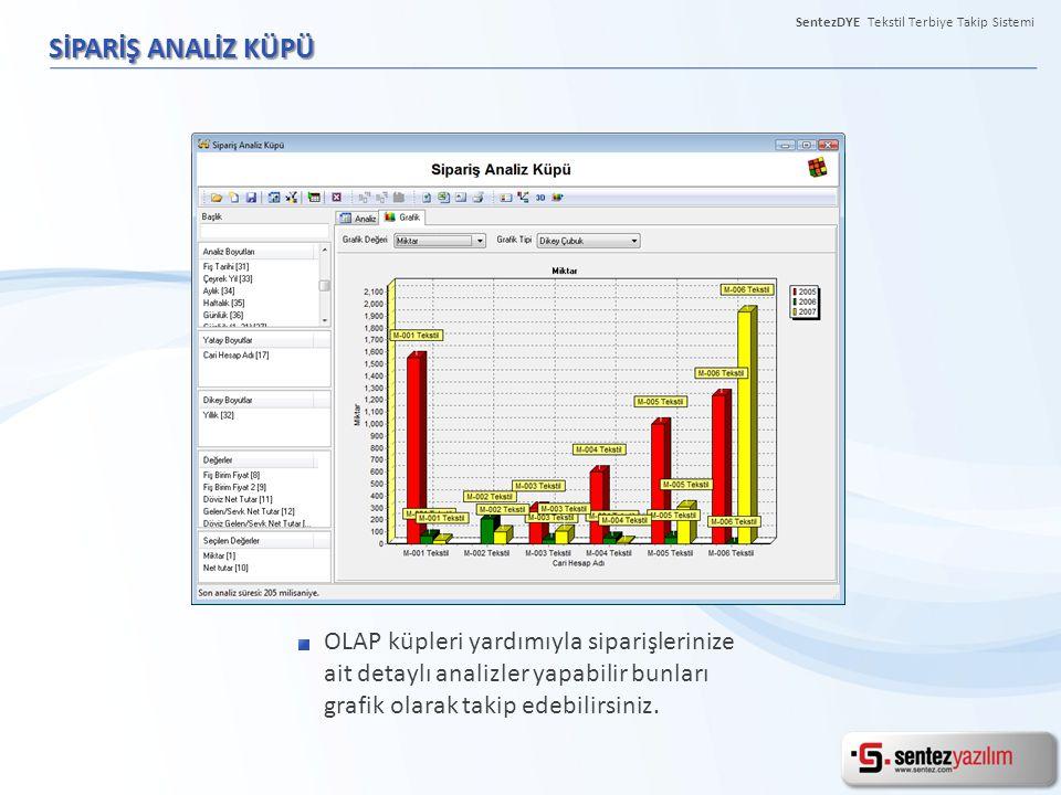 SentezDYE Tekstil Terbiye Takip Sistemi SİPARİŞ ANALİZ KÜPÜ OLAP küpleri yardımıyla siparişlerinize ait detaylı analizler yapabilir bunları grafik ola