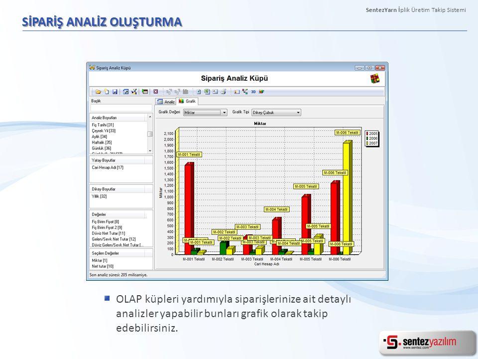 SİPARİŞ ANALİZ OLUŞTURMA OLAP küpleri yardımıyla siparişlerinize ait detaylı analizler yapabilir bunları grafik olarak takip edebilirsiniz. SentezYarn