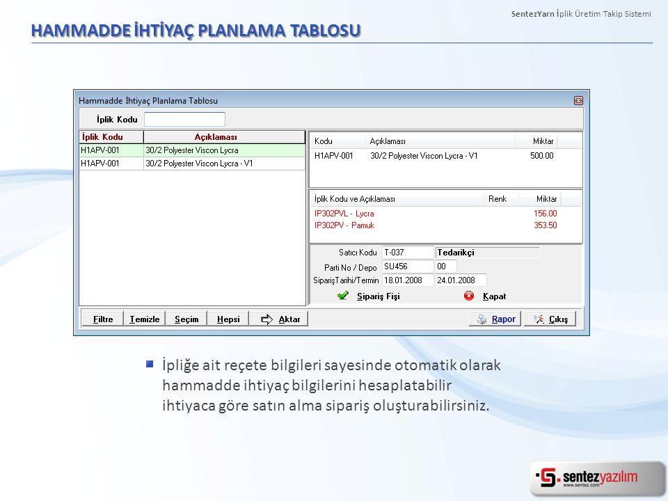 AYLIK PLANLAMA TABLOSU Tek ekran üzerinde makine parkurlarındaki makinelerin üretim ve planlama bilgilerini aylık olarak takip edebilirsiniz.