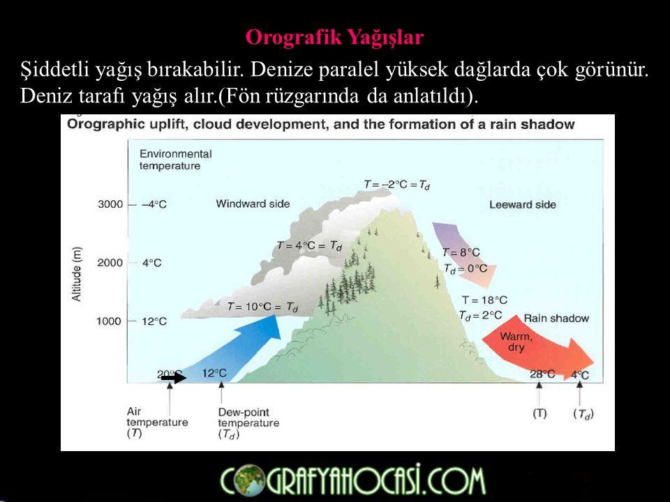 Orografik Yağışlar Şiddetli yağış bırakabilir.Denize paralel yüksek dağlarda çok görünür.