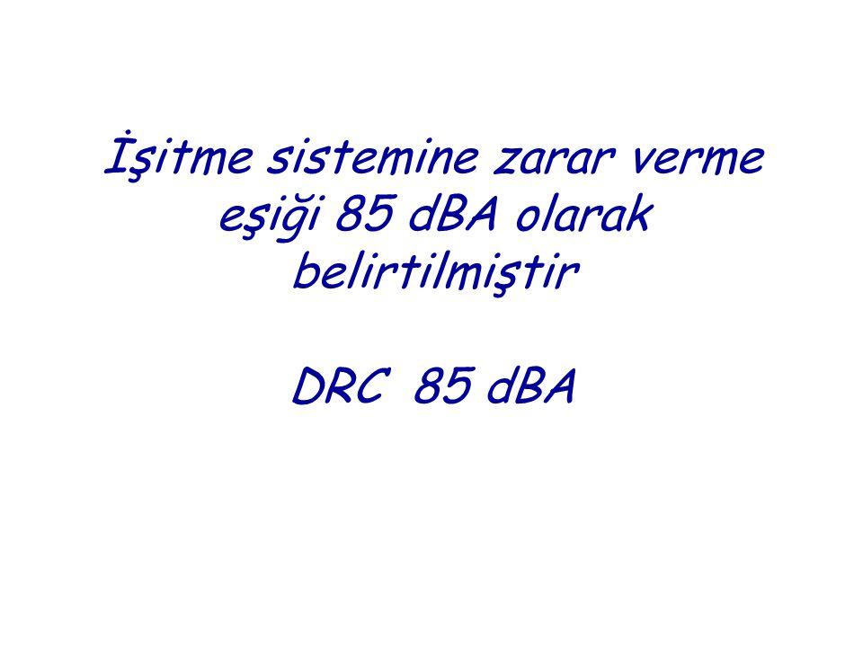 İşitme sistemine zarar verme eşiği 85 dBA olarak belirtilmiştir DRC 85 dBA
