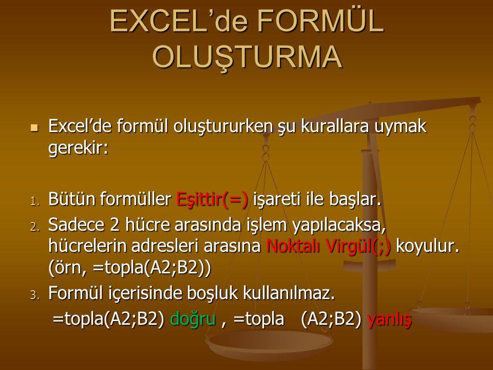 EXCEL'de FORMÜL OLUŞTURMA  Excel'de formül oluştururken şu kurallara uymak gerekir: 1. Bütün formüller Eşittir(=) işareti ile başlar. 2. Sadece 2 hüc