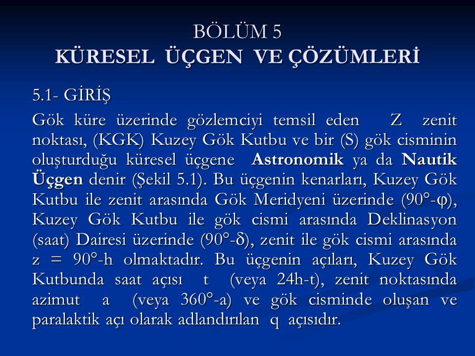 Z KGK S Gök Ekvatoru Gök Ufku GGK N Gök meridyeni 90  -  90  -  z  h   a q a t Düşey daire Saat dairesi = Deklinasyon Dairesi Şekil : 5.1 - Astronomik üçgen