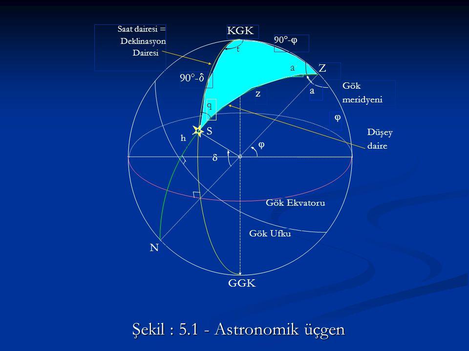 5.3 - ASTRONOMİK ÜÇGEN ÇÖZÜMLERİ Gök cismi (güneş) meridyenin batısında iken oluşan astronomik üçgen Şekil 5.10 a' da, ve güneş meridyenin doğusunda iken oluşan astronomik üçgen Şekil 5.10 b' de görülmektedir.