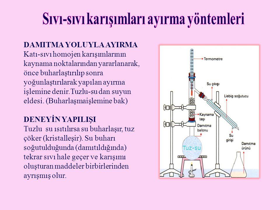 DAMITMA YOLUYLA AYIRMA Katı-sıvı homojen karışımlarının kaynama noktalarından yararlanarak, önce buharlaştırılıp sonra yoğunlaştırılarak yapılan ayırm