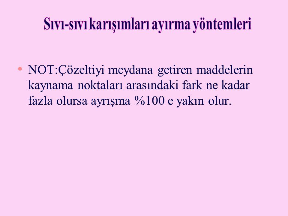 • • NOT:Çözeltiyi meydana getiren maddelerin kaynama noktaları arasındaki fark ne kadar fazla olursa ayrışma %100 e yakın olur.