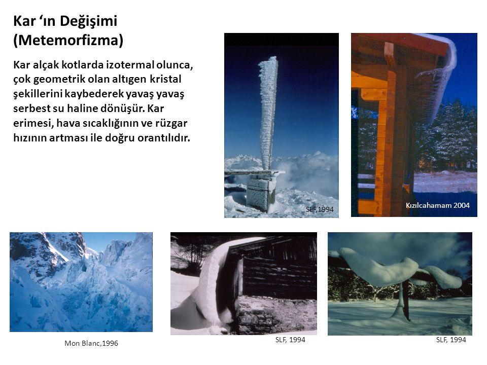 Kar 'ın Değişimi (Metemorfizma) Kar alçak kotlarda izotermal olunca, çok geometrik olan altıgen kristal şekillerini kaybederek yavaş yavaş serbest su