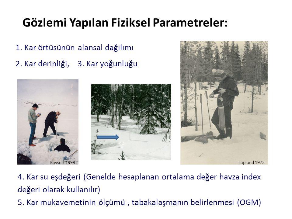 Gözlemi Yapılan Fiziksel Parametreler: 2. Kar derinliği, 3. Kar yoğunluğu 4. Kar su eşdeğeri (Genelde hesaplanan ortalama değer havza index değeri ola