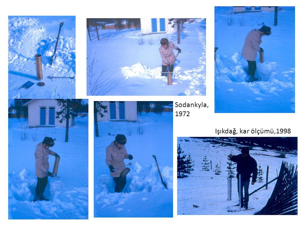 Işıkdağ, kar ölçümü,1998 Sodankyla, 1972
