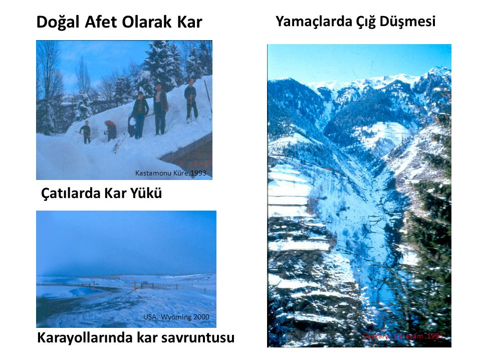 Doğal Afet Olarak Kar Çatılarda Kar Yükü Karayollarında kar savruntusu Yamaçlarda Çığ Düşmesi Kastamonu Küre,1993 USA, Wyoming 2000 Çaykara, Karaçam,1