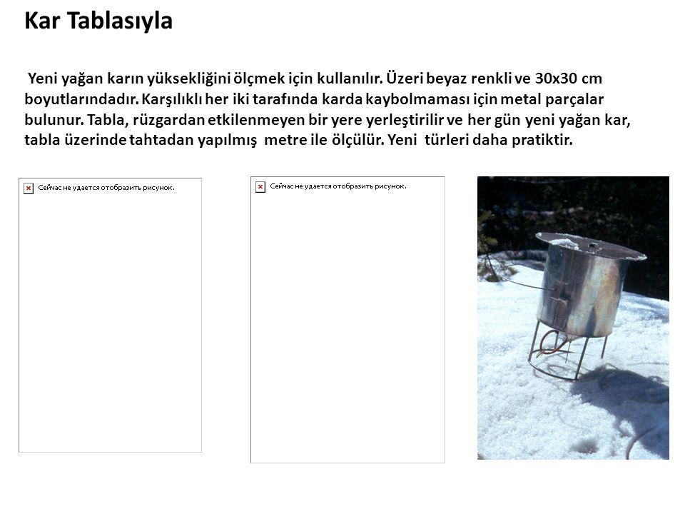 Kar Tablasıyla Yeni yağan karın yüksekliğini ölçmek için kullanılır. Üzeri beyaz renkli ve 30x30 cm boyutlarındadır. Karşılıklı her iki tarafında kard