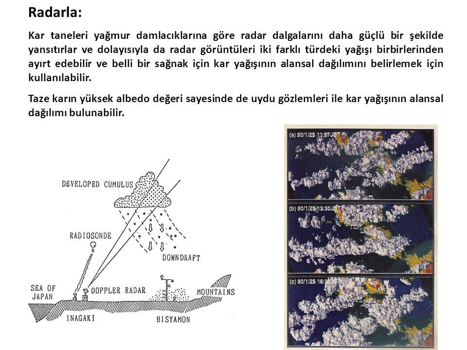 Radarla: Kar taneleri yağmur damlacıklarına göre radar dalgalarını daha güçlü bir şekilde yansıtırlar ve dolayısıyla da radar görüntüleri iki farklı t