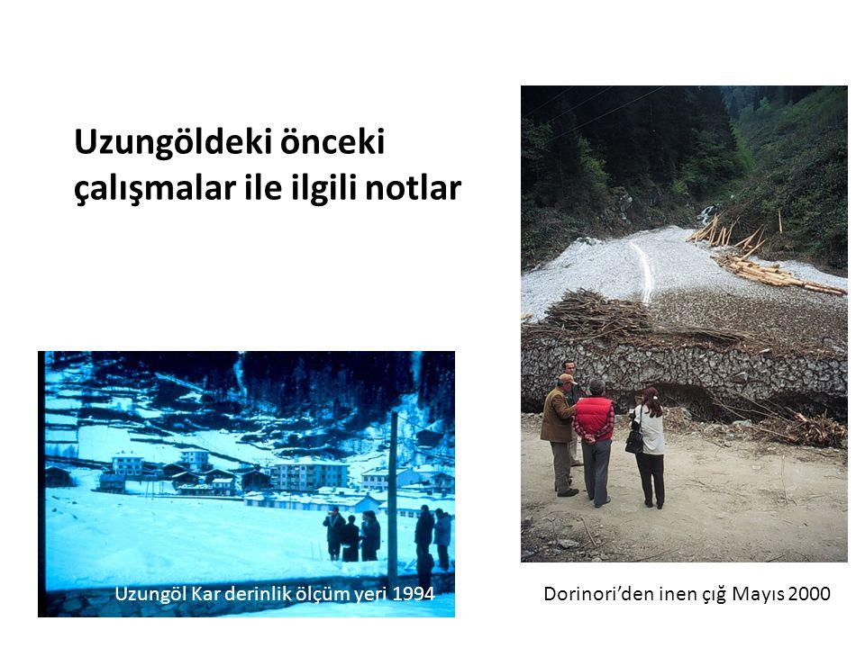 Dorinori'den inen çığ Mayıs 2000Uzungöl Kar derinlik ölçüm yeri 1994 Uzungöldeki önceki çalışmalar ile ilgili notlar