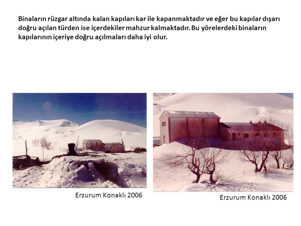 Binaların rüzgar altında kalan kapıları kar ile kapanmaktadır ve eğer bu kapılar dışarı doğru açılan türden ise içerdekiler mahzur kalmaktadır. Bu yör