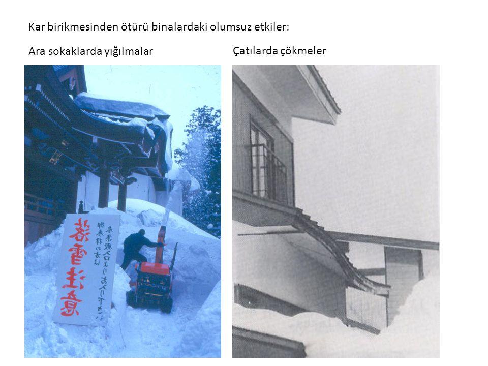 Kar birikmesinden ötürü binalardaki olumsuz etkiler: Ara sokaklarda yığılmalar Çatılarda çökmeler