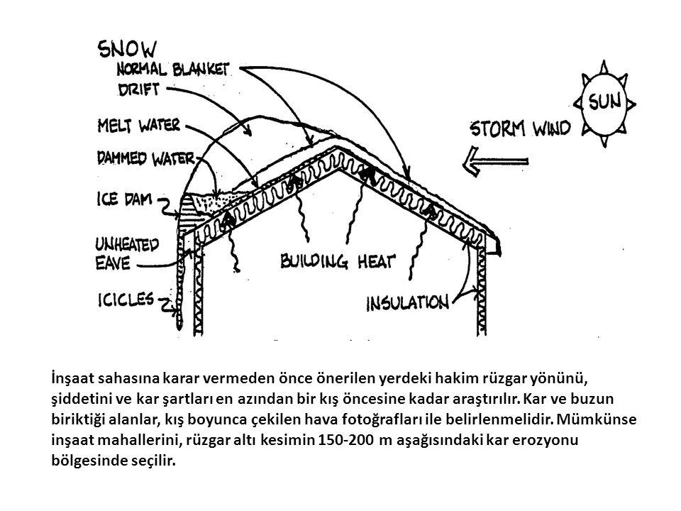 İnşaat sahasına karar vermeden önce önerilen yerdeki hakim rüzgar yönünü, şiddetini ve kar şartları en azından bir kış öncesine kadar araştırılır. Kar