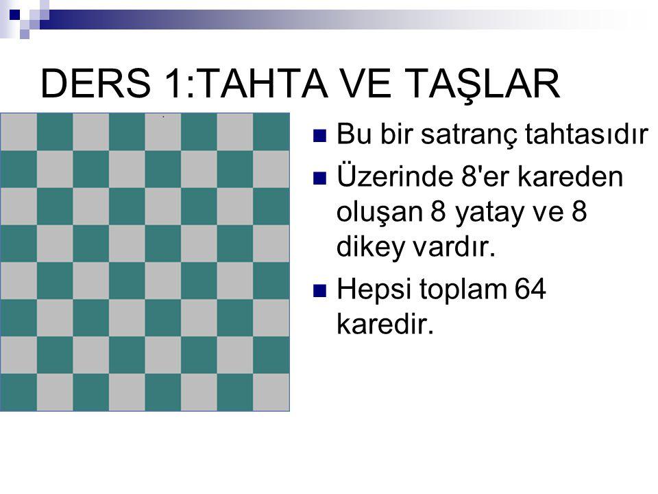 DERS 1:TAHTA VE TAŞLAR BBu bir satranç tahtasıdır ÜÜzerinde 8'er kareden oluşan 8 yatay ve 8 dikey vardır. HHepsi toplam 64 karedir.