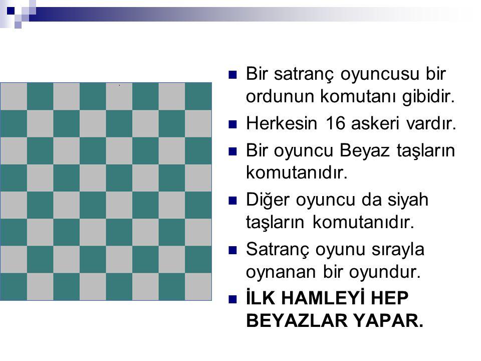 BBir satranç oyuncusu bir ordunun komutanı gibidir. HHerkesin 16 askeri vardır. BBir oyuncu Beyaz taşların komutanıdır. DDiğer oyuncu da siyah