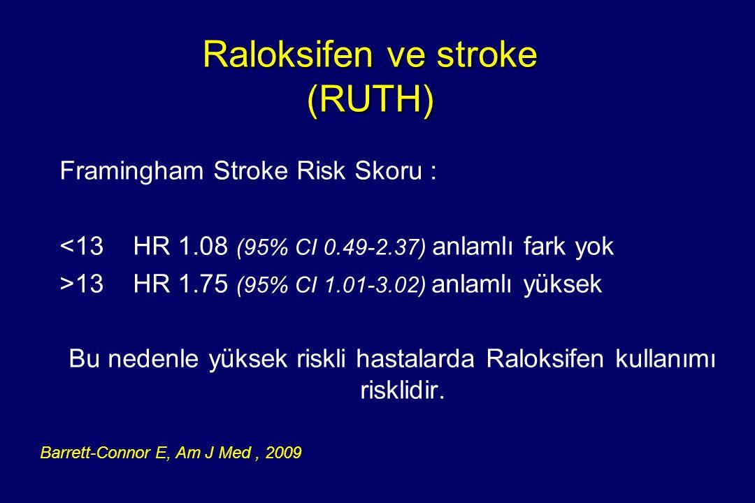 Raloksifen ve stroke (RUTH) Framingham Stroke Risk Skoru : <13 HR 1.08 (95% CI 0.49-2.37) anlamlı fark yok >13 HR 1.75 (95% CI 1.01-3.02) anlamlı yüks
