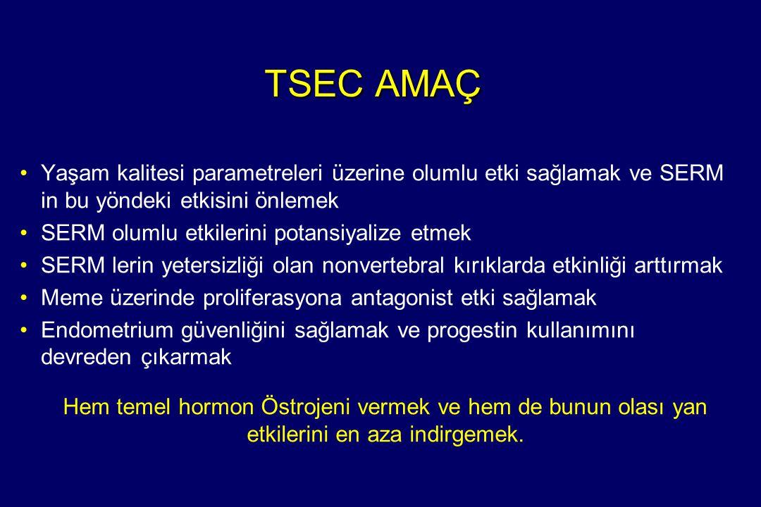 TSEC AMAÇ •Yaşam kalitesi parametreleri üzerine olumlu etki sağlamak ve SERM in bu yöndeki etkisini önlemek •SERM olumlu etkilerini potansiyalize etme