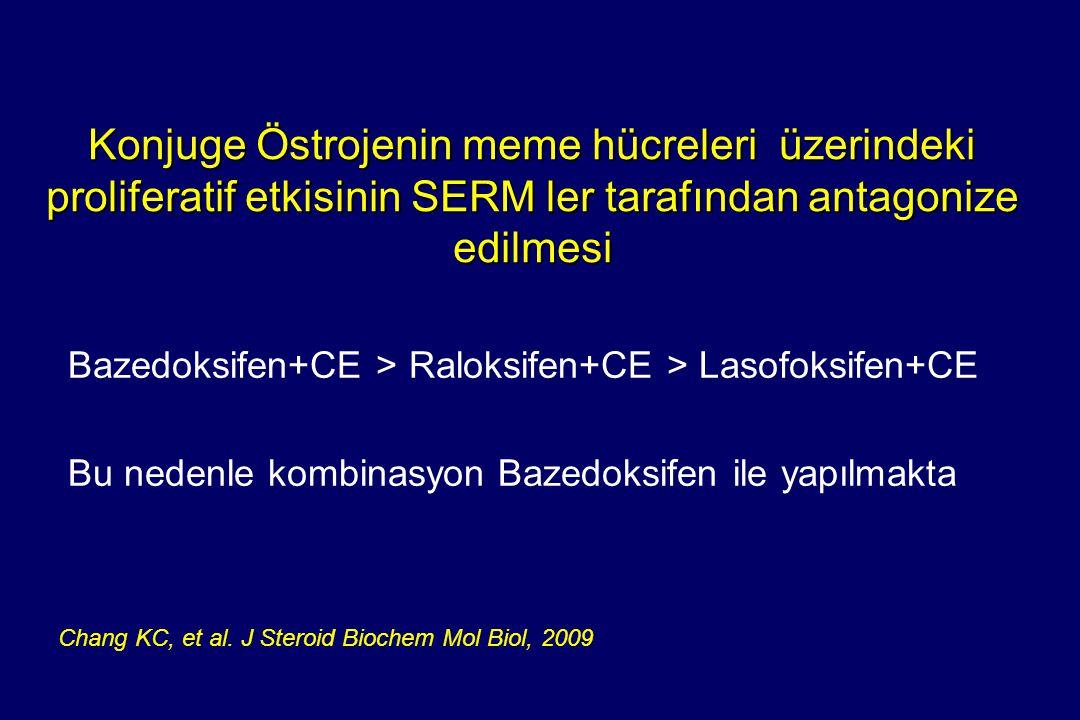 Konjuge Östrojenin meme hücreleri üzerindeki proliferatif etkisinin SERM ler tarafından antagonize edilmesi Bazedoksifen+CE > Raloksifen+CE > Lasofoks