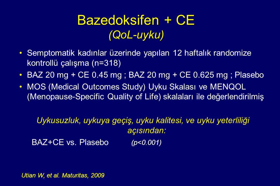 Bazedoksifen + CE (QoL-uyku) •Semptomatik kadınlar üzerinde yapılan 12 haftalık randomize kontrollü çalışma (n=318) •BAZ 20 mg + CE 0.45 mg ; BAZ 20 m