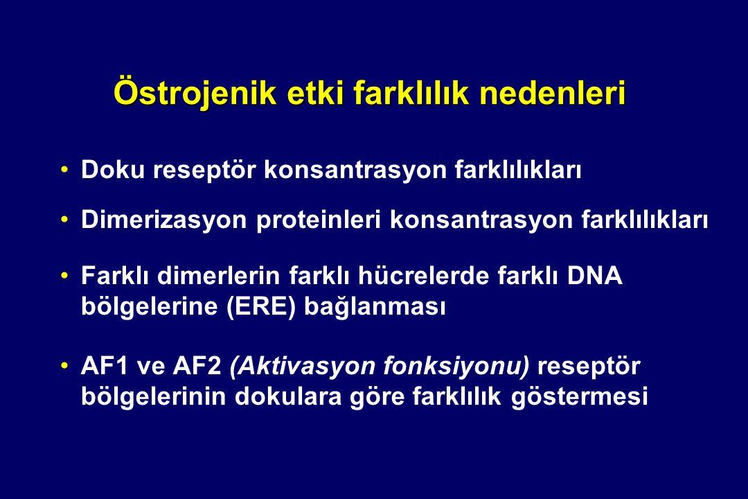 Östrojenik etki farklılık nedenleri •Doku reseptör konsantrasyon farklılıkları •Dimerizasyon proteinleri konsantrasyon farklılıkları •Farklı dimerleri