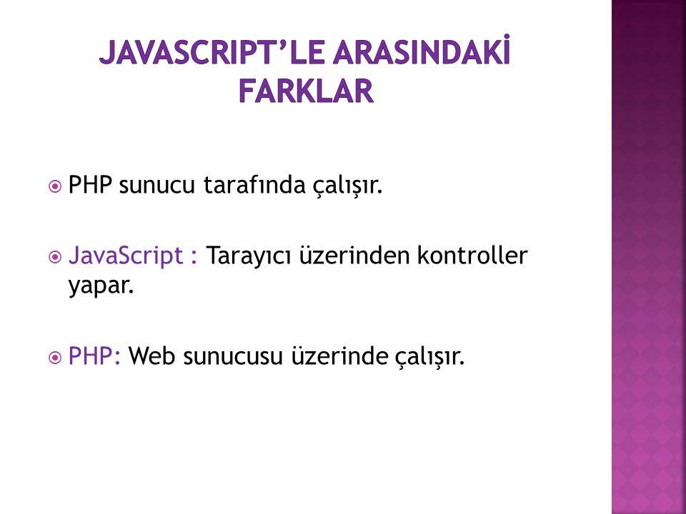  PHP sunucu tarafında çalışır.  JavaScript : Tarayıcı üzerinden kontroller yapar.  PHP: Web sunucusu üzerinde çalışır.