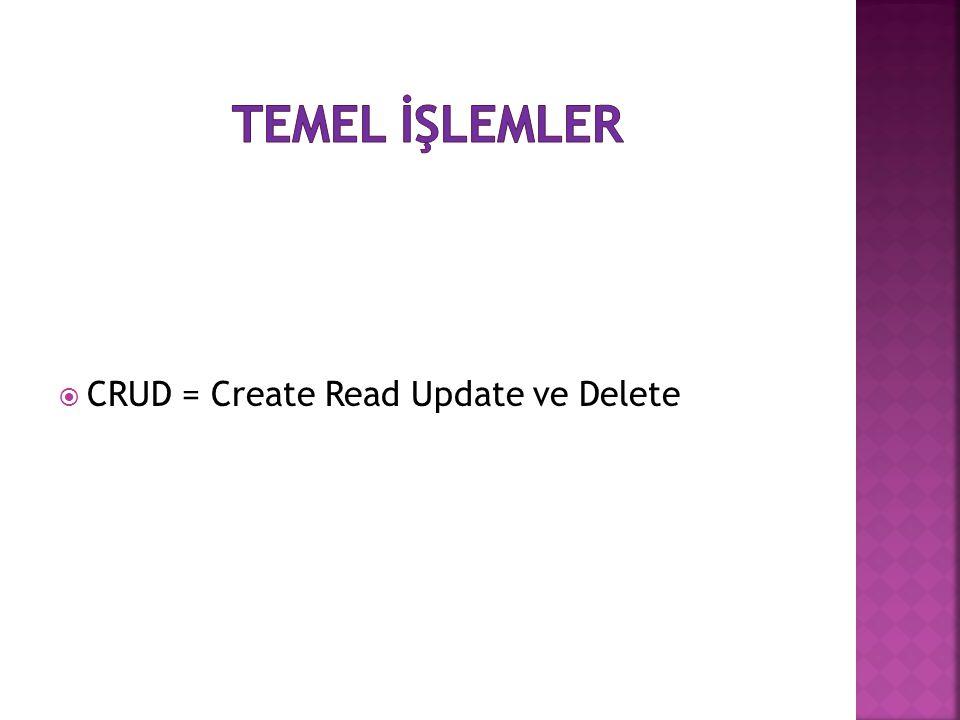  CRUD = Create Read Update ve Delete