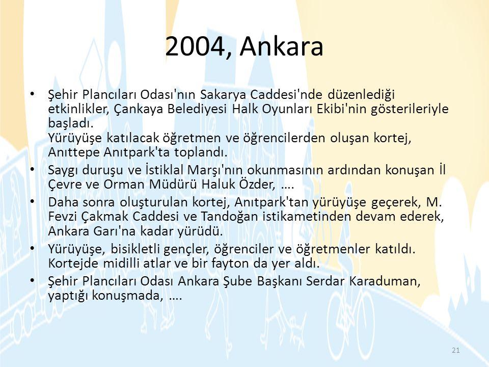 2004, Ankara • Şehir Plancıları Odası'nın Sakarya Caddesi'nde düzenlediği etkinlikler, Çankaya Belediyesi Halk Oyunları Ekibi'nin gösterileriyle başla