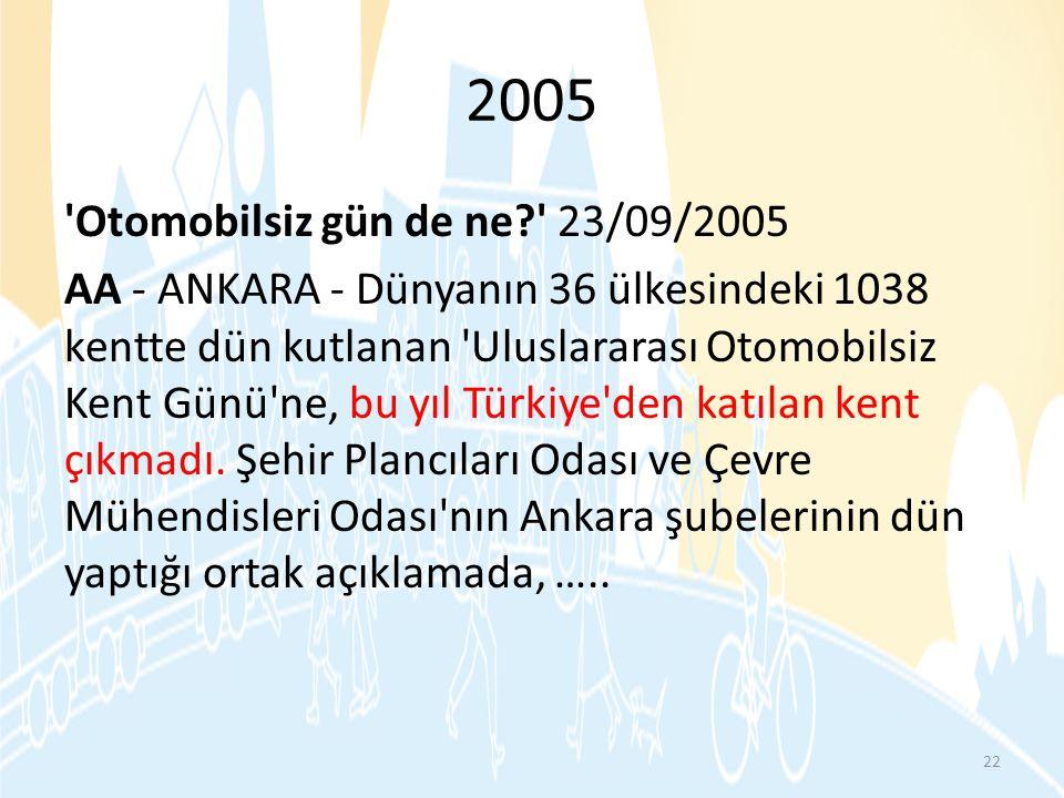 2005 'Otomobilsiz gün de ne?' 23/09/2005 AA - ANKARA - Dünyanın 36 ülkesindeki 1038 kentte dün kutlanan 'Uluslararası Otomobilsiz Kent Günü'ne, bu yıl