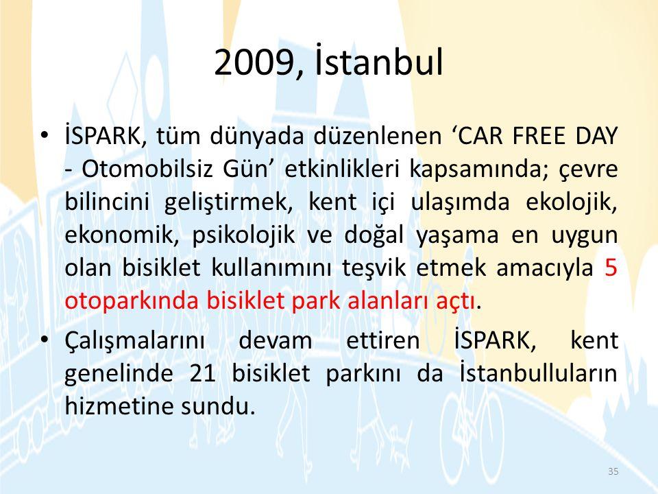 2009, İstanbul • İSPARK, tüm dünyada düzenlenen 'CAR FREE DAY - Otomobilsiz Gün' etkinlikleri kapsamında; çevre bilincini geliştirmek, kent içi ulaşım