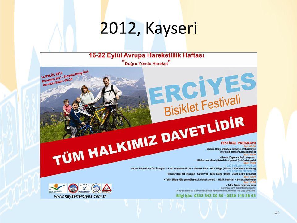 2012, Kayseri 43