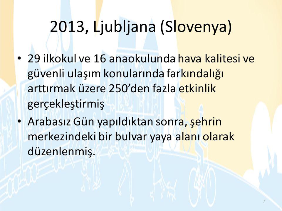 2013, Ljubljana (Slovenya) • 29 ilkokul ve 16 anaokulunda hava kalitesi ve güvenli ulaşım konularında farkındalığı arttırmak üzere 250'den fazla etkin