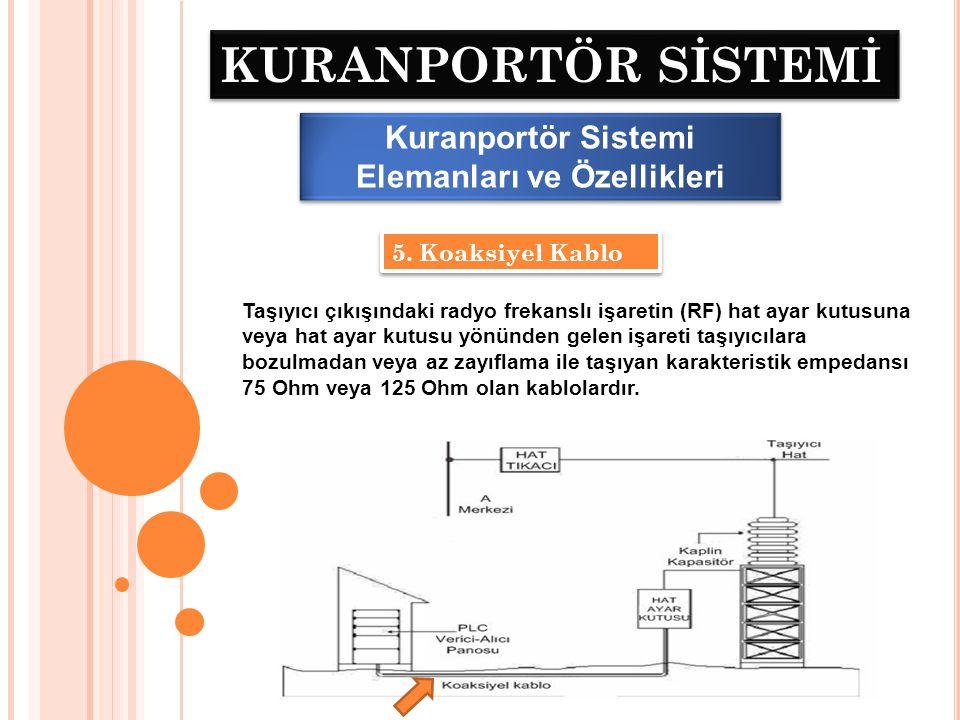 KURANPORTÖR SİSTEMİ 6.