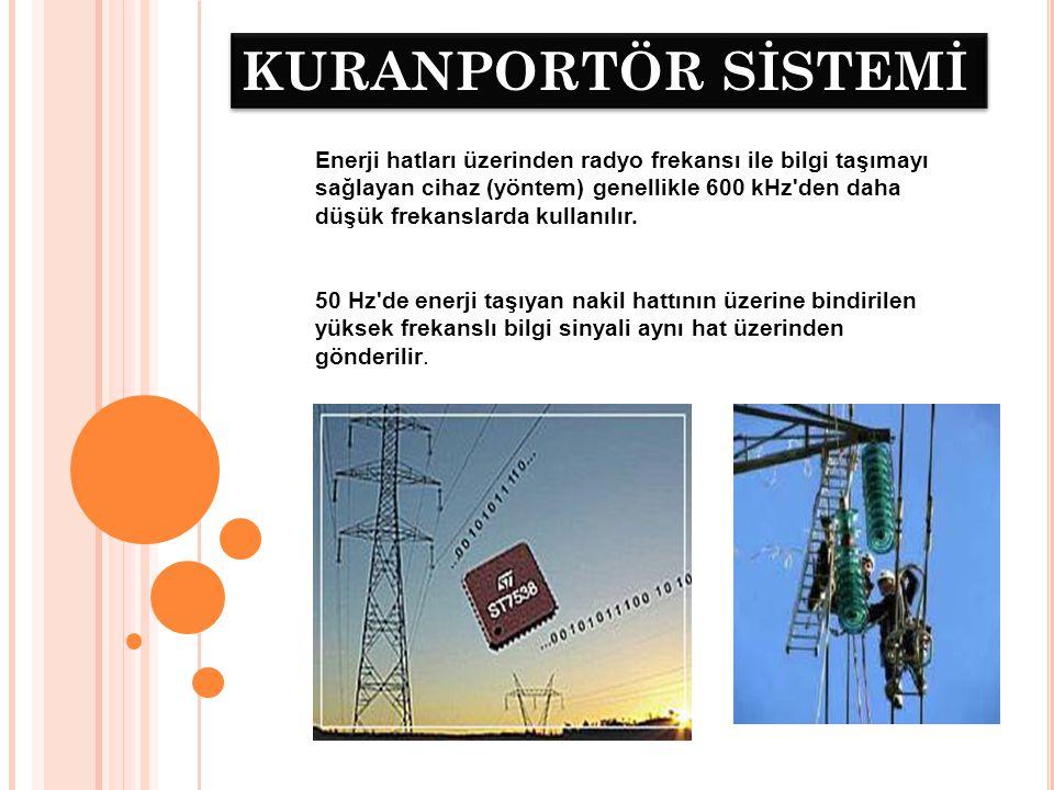 KURANPORTÖR SİSTEMİ Türkiye de power line carrier tekniği ile 380 kV ve 154 kV yüksek gerilim hatları üzerinden bilgi gönderilmektedir.