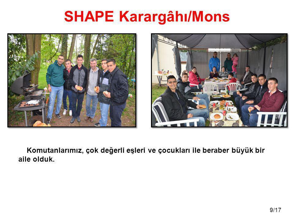 SHAPE Karargâhı/Mons NATO Askeri Kanadının yönetildiği SHAPE Karargâhı gezisinde; NMR Başkanımız Tümg.