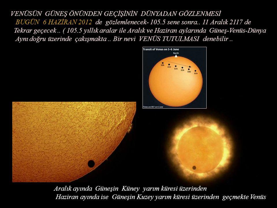 VENÜS -EKVATORUNDAN BAKIŞ (DİĞER YÜZÜ ) ( TOPOGRAFİK RADAR RESMİ (Magellan 2002 )