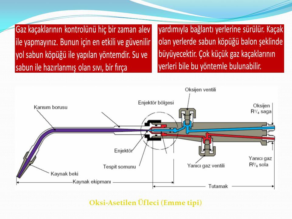 Oksi-Asetilen Üfleci (Emme tipi)