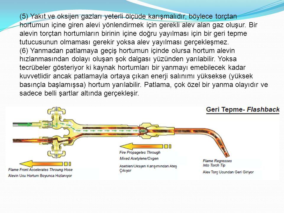 (5) Yakıt ve oksijen gazları yeterli ölçüde karışmalıdır, böylece torçtan hortumun içine giren alevi yönlendirmek için gerekli alev alan gaz oluşur. B