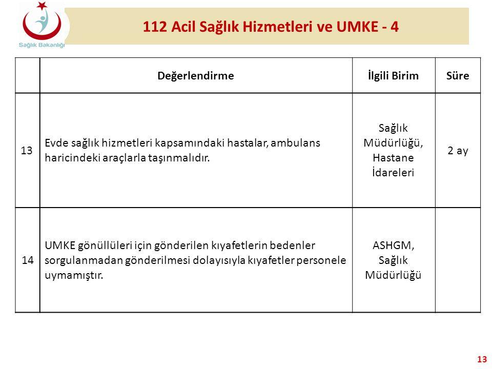 13 112 Acil Sağlık Hizmetleri ve UMKE - 4 Değerlendirmeİlgili BirimSüre 13 Evde sağlık hizmetleri kapsamındaki hastalar, ambulans haricindeki araçlarl
