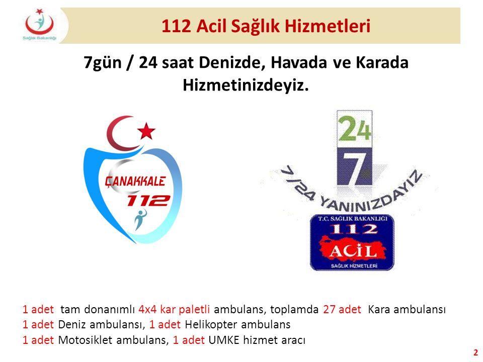 2 112 Acil Sağlık Hizmetleri 7gün / 24 saat Denizde, Havada ve Karada Hizmetinizdeyiz. 1 adet tam donanımlı 4x4 kar paletli ambulans, toplamda 27 adet