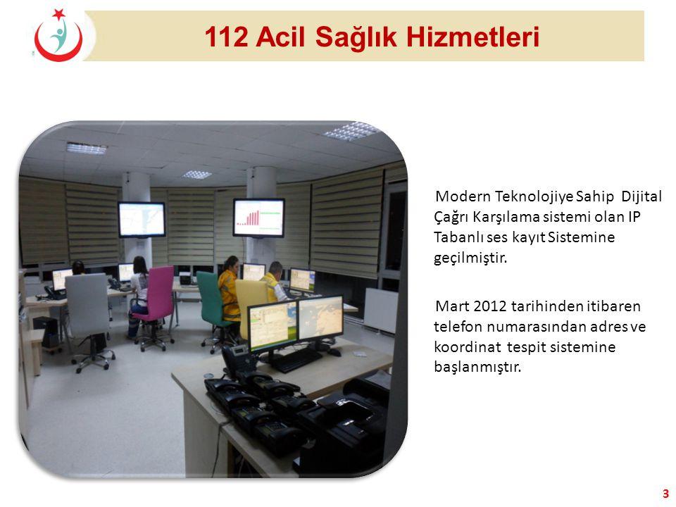 3 112 Acil Sağlık Hizmetleri Modern Teknolojiye Sahip Dijital Çağrı Karşılama sistemi olan IP Tabanlı ses kayıt Sistemine geçilmiştir. Mart 2012 tarih